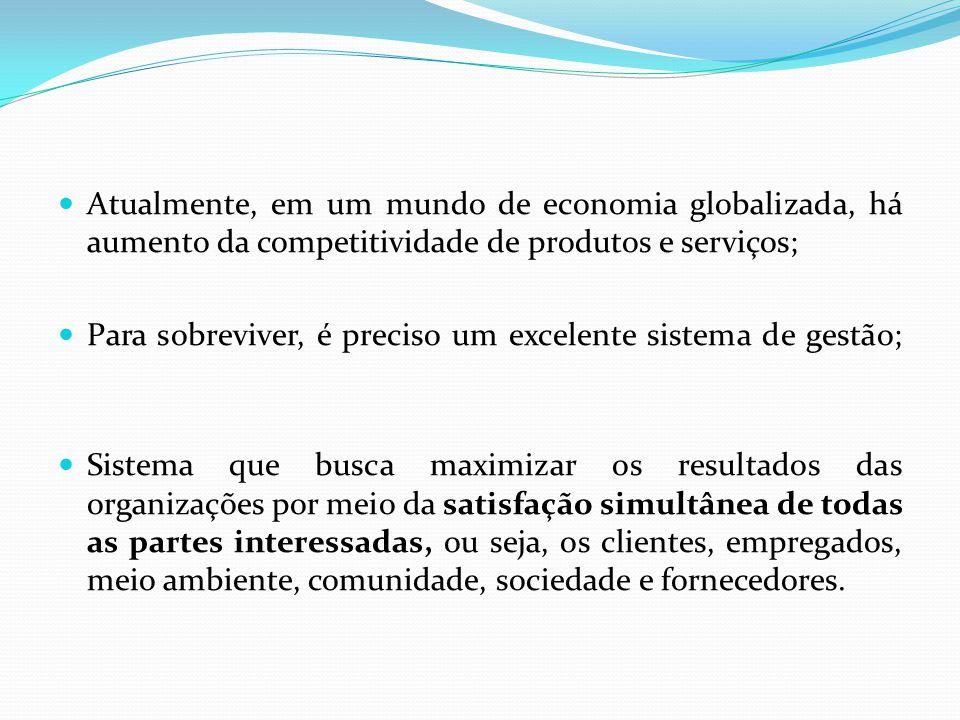 Atualmente, em um mundo de economia globalizada, há aumento da competitividade de produtos e serviços; Para sobreviver, é preciso um excelente sistema