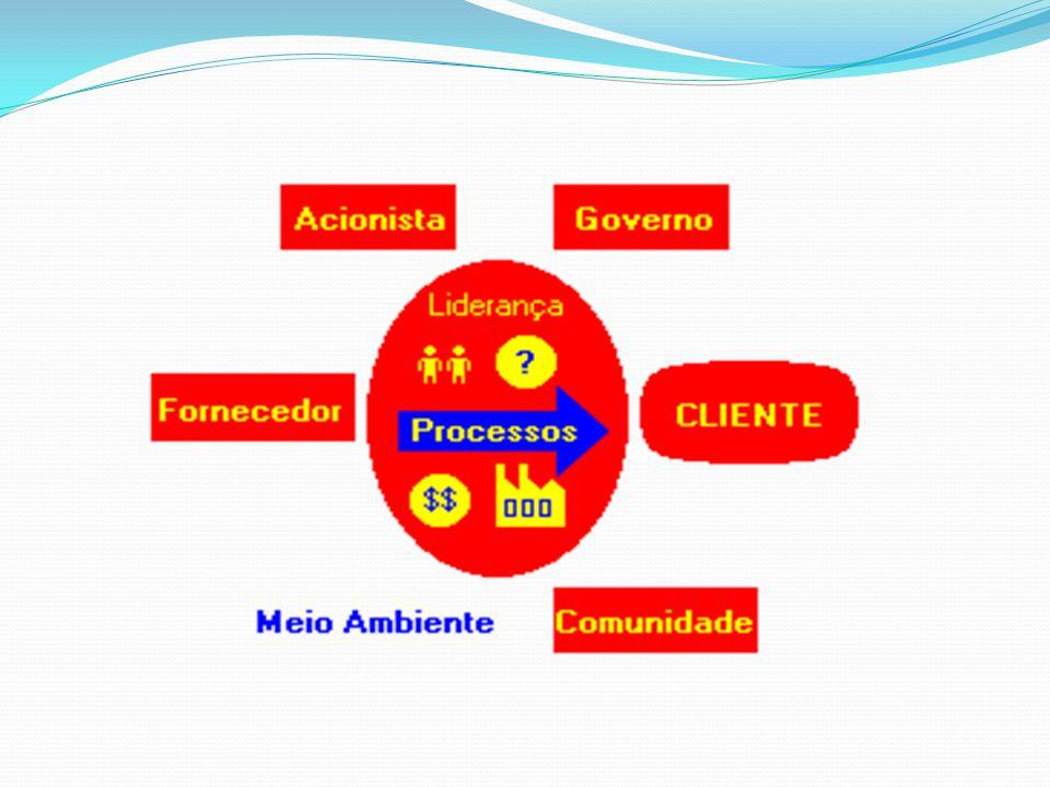 Qualidade da Saúde no Brasil O Programa Brasileiro de Qualidade e Produtividade estabeleceu a qualidade como projeto prioritário para o Ministério da Saúde para os anos de 97/98; 1999 – criação da Agência Nacional de Vigilância Sanitária (ANVISA ) pela Lei 9782/99; Definida como agência regulatória e uma autarquia sob regime especial vinculada ao Ministério da Saúde; Atua nos setores relacionados a produtos e serviços que possam afetar a saúde da população.