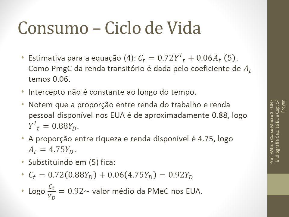 Consumo – Ciclo de Vida Prof. Wilson Curso Macro 3 - UFJF Bibliografia Cap. 16 BL e Cap. 14 Froyen