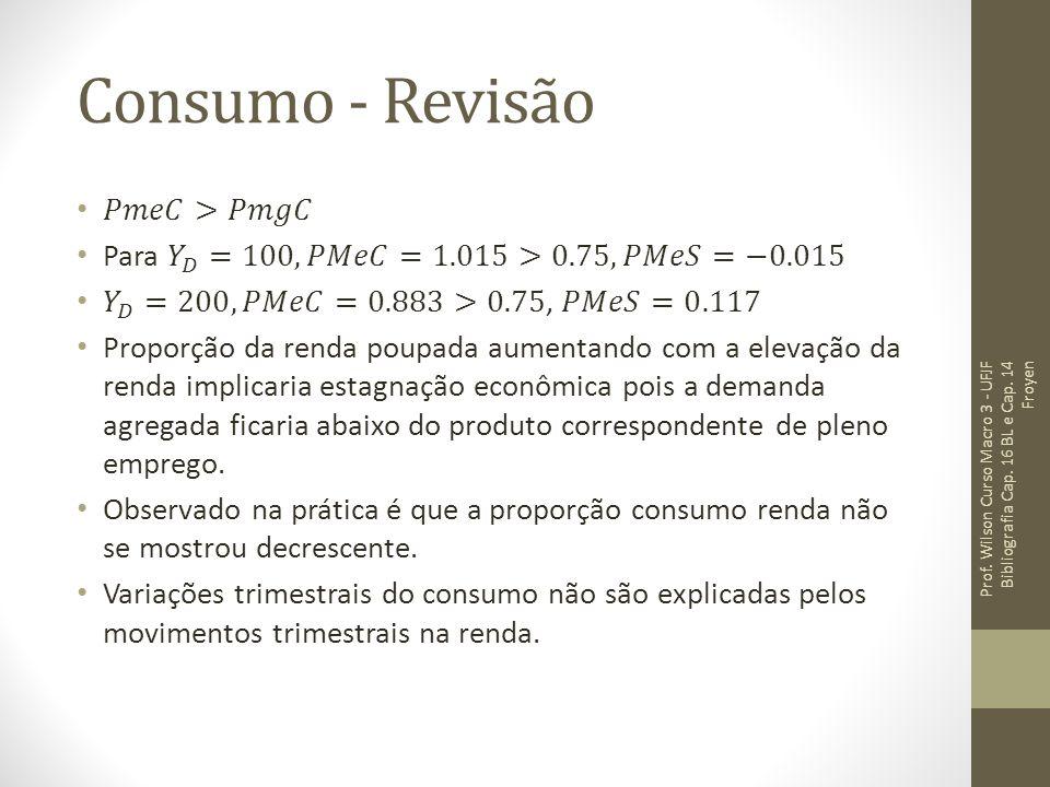 Consumo - Revisão Prof. Wilson Curso Macro 3 - UFJF Bibliografia Cap. 16 BL e Cap. 14 Froyen