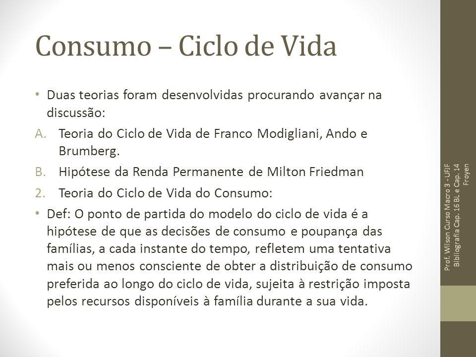 Consumo – Ciclo de Vida Duas teorias foram desenvolvidas procurando avançar na discussão: A.Teoria do Ciclo de Vida de Franco Modigliani, Ando e Brumberg.