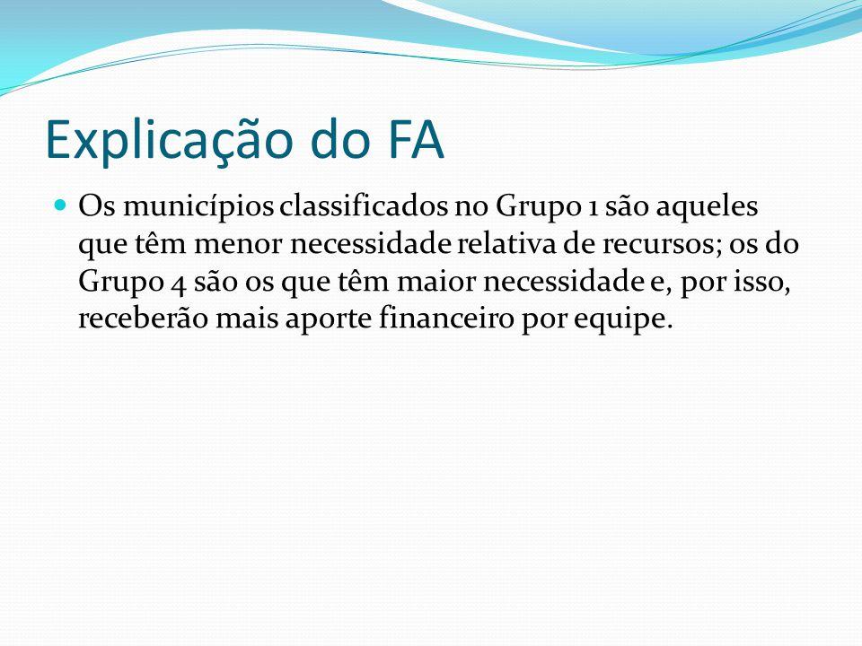 Explicação do FA Os municípios classificados no Grupo 1 são aqueles que têm menor necessidade relativa de recursos; os do Grupo 4 são os que têm maior necessidade e, por isso, receberão mais aporte financeiro por equipe.