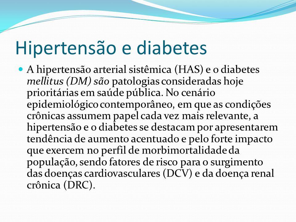Hipertensão e diabetes A hipertensão arterial sistêmica (HAS) e o diabetes mellitus (DM) são patologias consideradas hoje prioritárias em saúde pública.