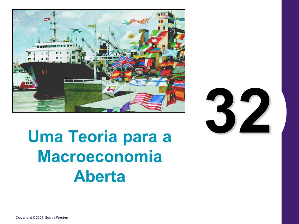 Copyright © 2004 South-Western Hipóteses Básicas do Modelo de Economia Aberta O modelo toma o PIB como dado.
