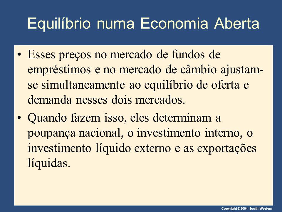 Copyright © 2004 South-Western Equilíbrio numa Economia Aberta Esses preços no mercado de fundos de empréstimos e no mercado de câmbio ajustam- se sim