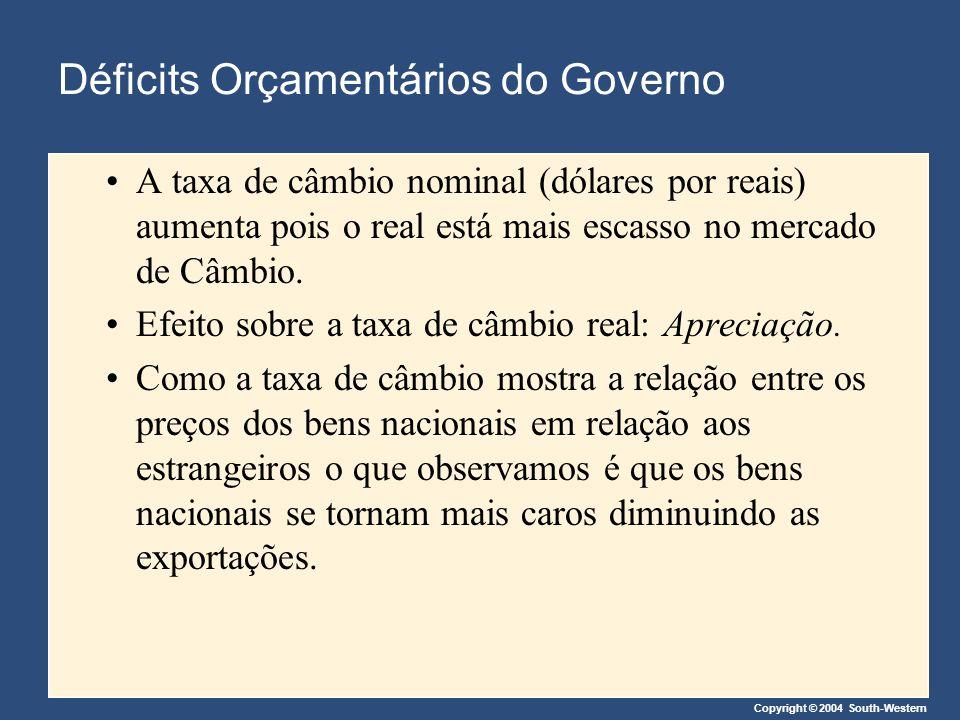 Copyright © 2004 South-Western Déficits Orçamentários do Governo A taxa de câmbio nominal (dólares por reais) aumenta pois o real está mais escasso no