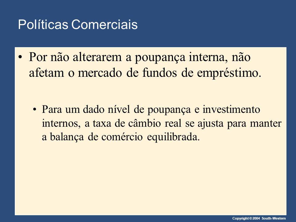 Copyright © 2004 South-Western Políticas Comerciais Por não alterarem a poupança interna, não afetam o mercado de fundos de empréstimo. Para um dado n