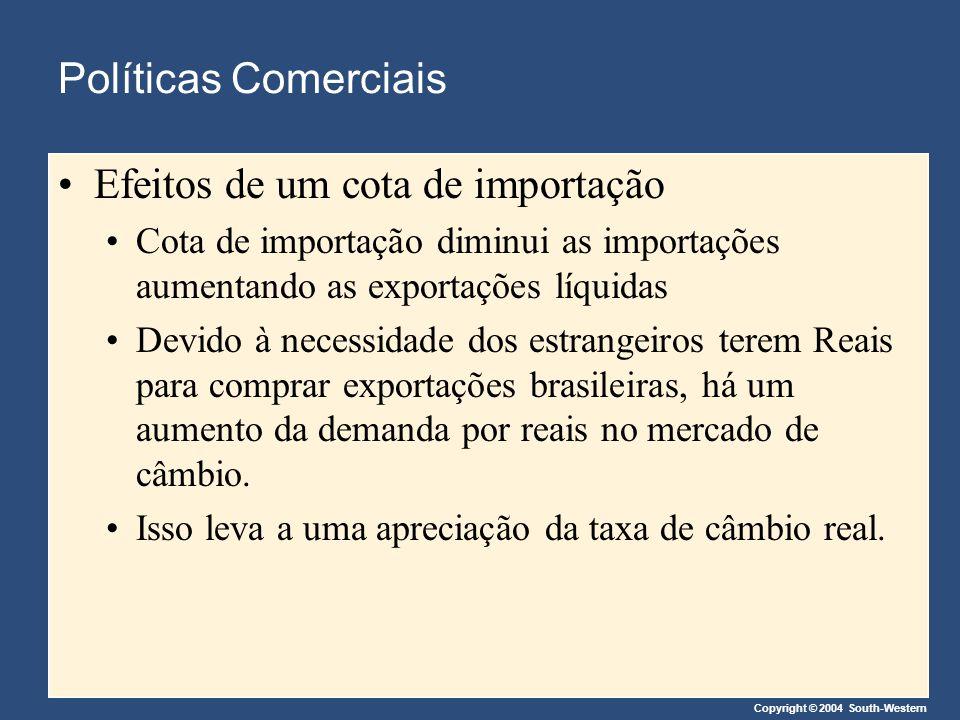 Copyright © 2004 South-Western Políticas Comerciais Efeitos de um cota de importação Cota de importação diminui as importações aumentando as exportaçõ