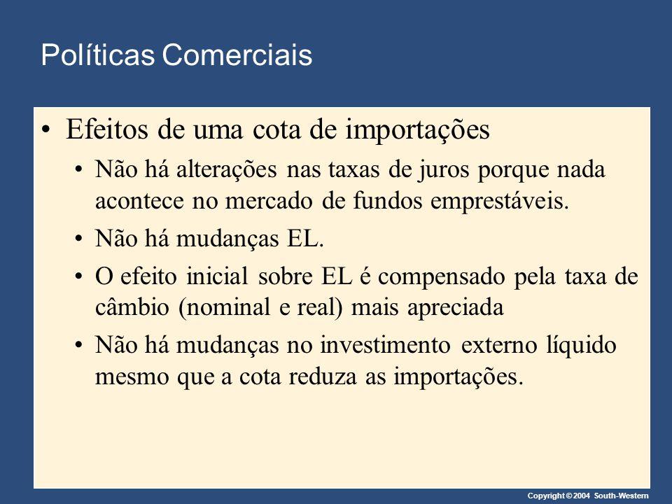 Copyright © 2004 South-Western Políticas Comerciais Efeitos de uma cota de importações Não há alterações nas taxas de juros porque nada acontece no me