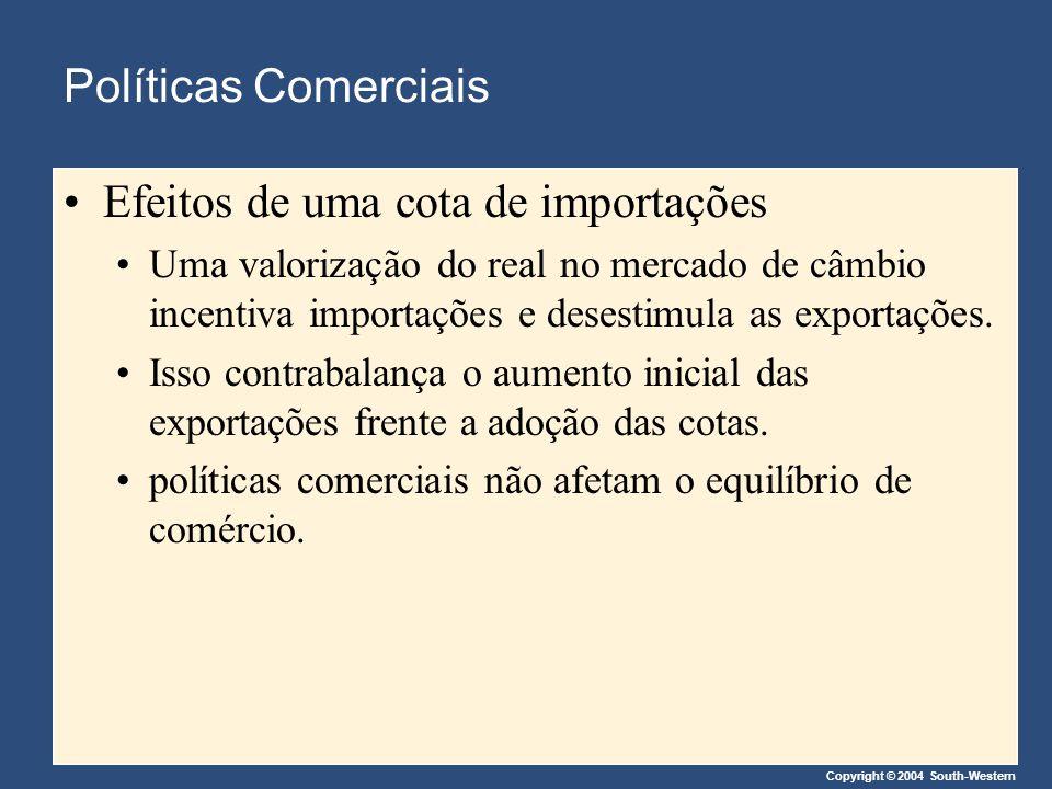 Copyright © 2004 South-Western Políticas Comerciais Efeitos de uma cota de importações Uma valorização do real no mercado de câmbio incentiva importaç