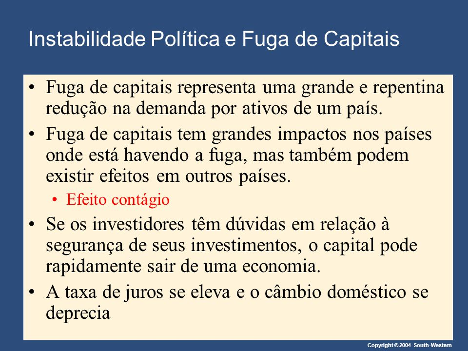 Copyright © 2004 South-Western Instabilidade Política e Fuga de Capitais Fuga de capitais representa uma grande e repentina redução na demanda por ati