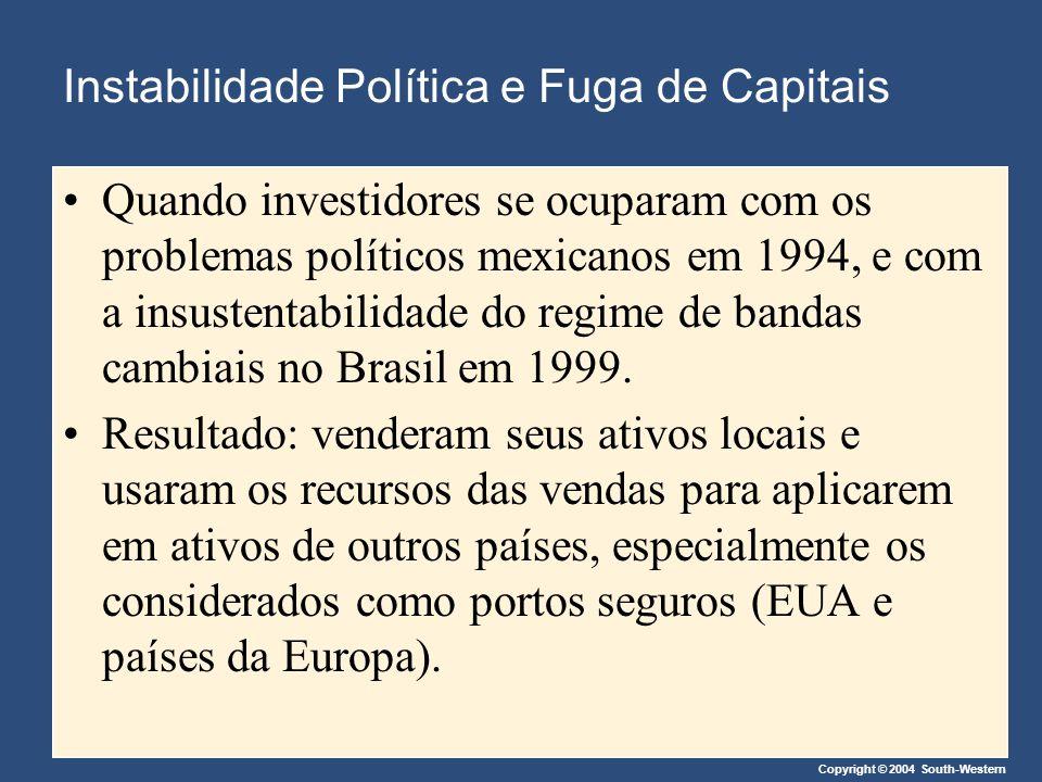 Copyright © 2004 South-Western Instabilidade Política e Fuga de Capitais Quando investidores se ocuparam com os problemas políticos mexicanos em 1994,