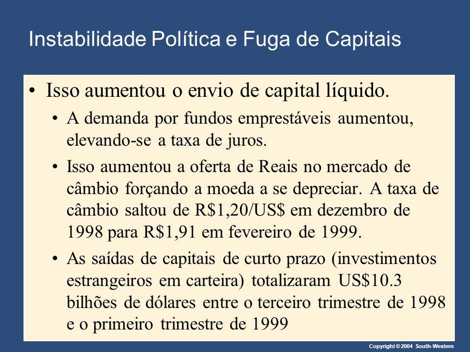 Copyright © 2004 South-Western Instabilidade Política e Fuga de Capitais Isso aumentou o envio de capital líquido. A demanda por fundos emprestáveis a