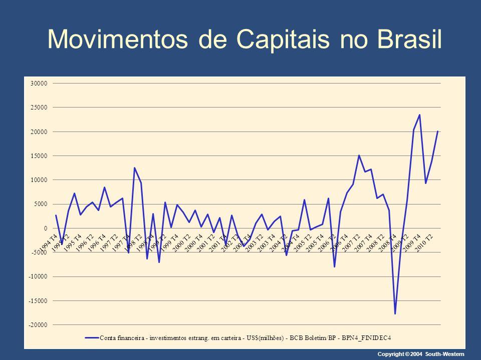 Copyright © 2004 South-Western Movimentos de Capitais no Brasil