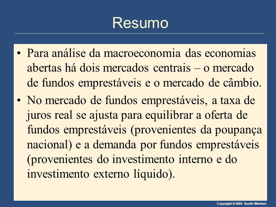Copyright © 2004 South-Western Resumo Para análise da macroeconomia das economias abertas há dois mercados centrais – o mercado de fundos emprestáveis