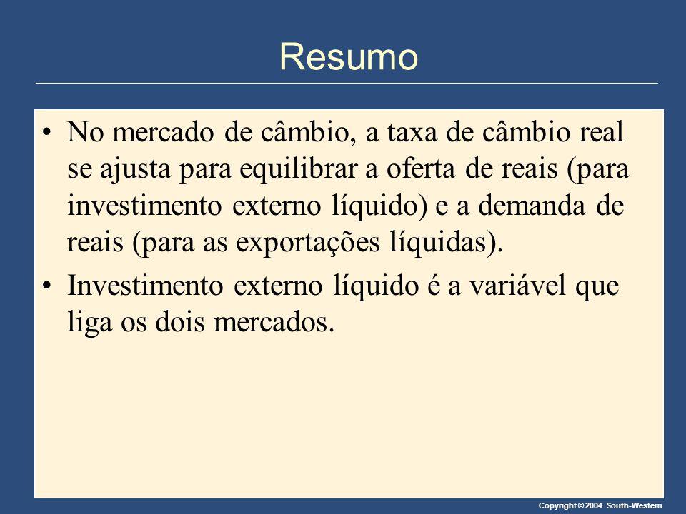Copyright © 2004 South-Western Resumo No mercado de câmbio, a taxa de câmbio real se ajusta para equilibrar a oferta de reais (para investimento exter