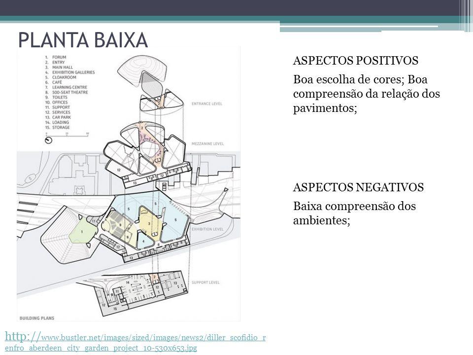 http:// www.bustler.net/images/sized/images/news2/diller_scofidio_r enfro_aberdeen_city_garden_project_10-530x653.jpg PLANTA BAIXA ASPECTOS POSITIVOS