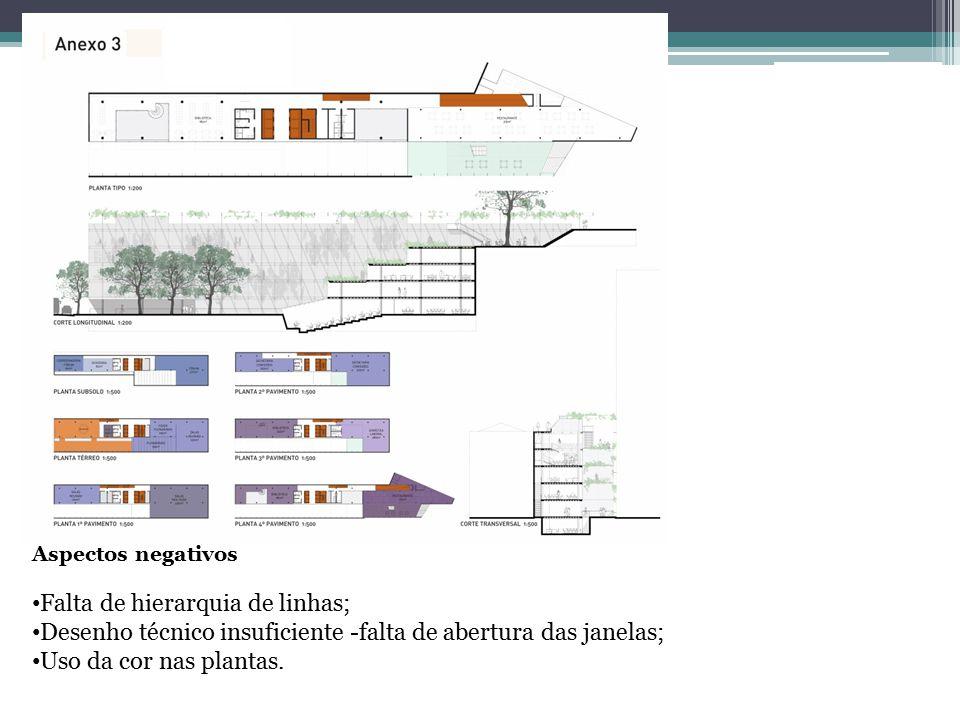 Aspectos negativos Falta de hierarquia de linhas; Desenho técnico insuficiente -falta de abertura das janelas; Uso da cor nas plantas.