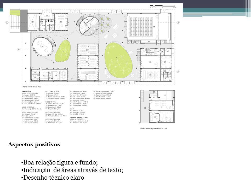 Aspectos positivos Boa relação figura e fundo; Indicação de áreas através de texto; Desenho técnico claro