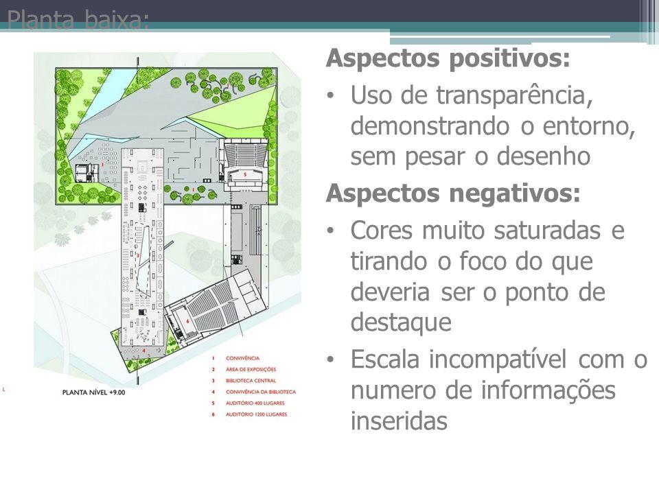 Planta baixa: Aspectos positivos: Uso de transparência, demonstrando o entorno, sem pesar o desenho Aspectos negativos: Cores muito saturadas e tirand