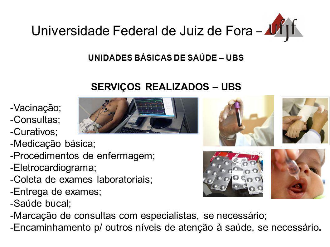 Universidade Federal de Juiz de Fora – UNIDADES BÁSICAS DE SAÚDE – UBS SERVIÇOS REALIZADOS – UBS Vacinação; Consultas; Curativos; Medicação básica; Pr