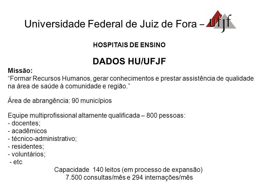 Universidade Federal de Juiz de Fora – HOSPITAIS DE ENSINO DADOS HU/UFJF Missão: Formar Recursos Humanos, gerar conhecimentos e prestar assistência de qualidade na área de saúde à comunidade e região.