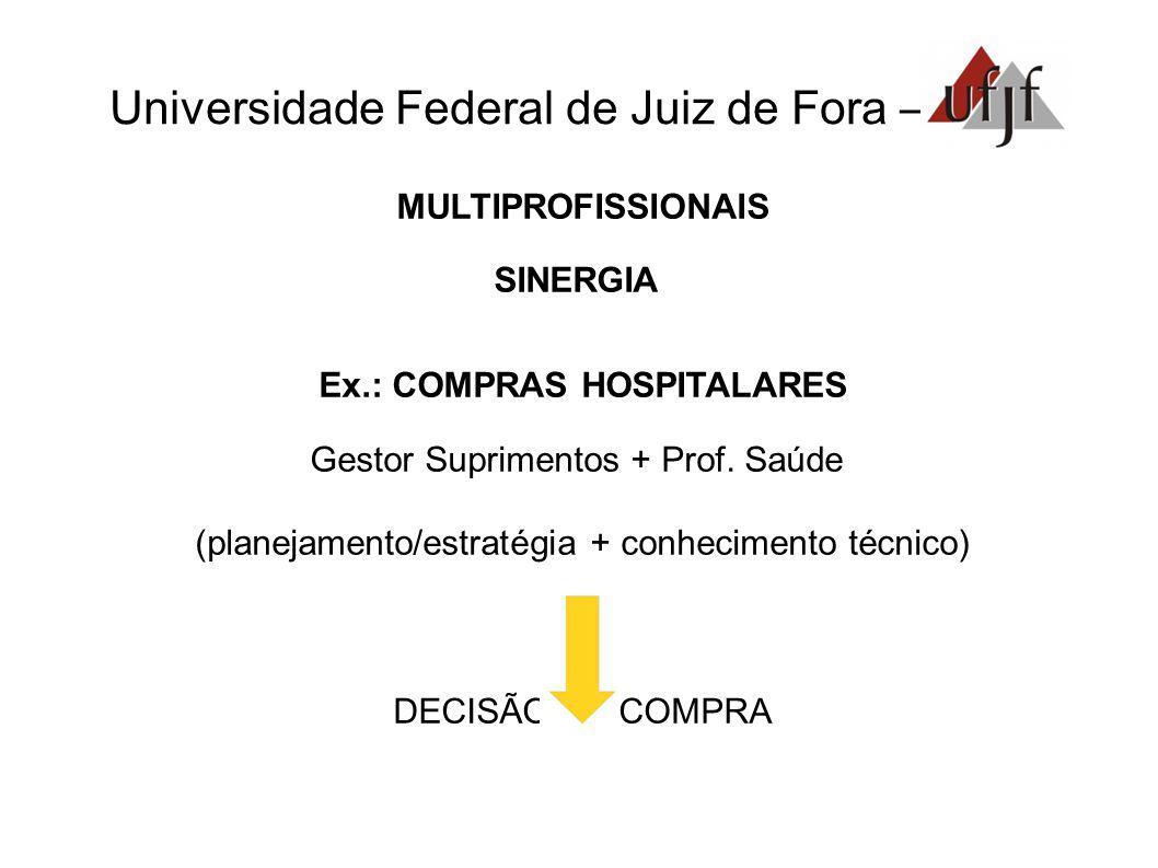 Universidade Federal de Juiz de Fora – MULTIPROFISSIONAIS SINERGIA Ex.: COMPRAS HOSPITALARES Gestor Suprimentos + Prof. Saúde (planejamento/estratégia