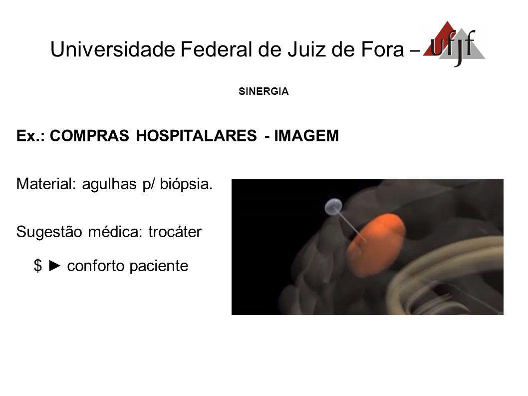 Universidade Federal de Juiz de Fora – SINERGIA Ex.: COMPRAS HOSPITALARES - IMAGEM Material: agulhas p/ biópsia. Sugestão médica: trocáter $ conforto