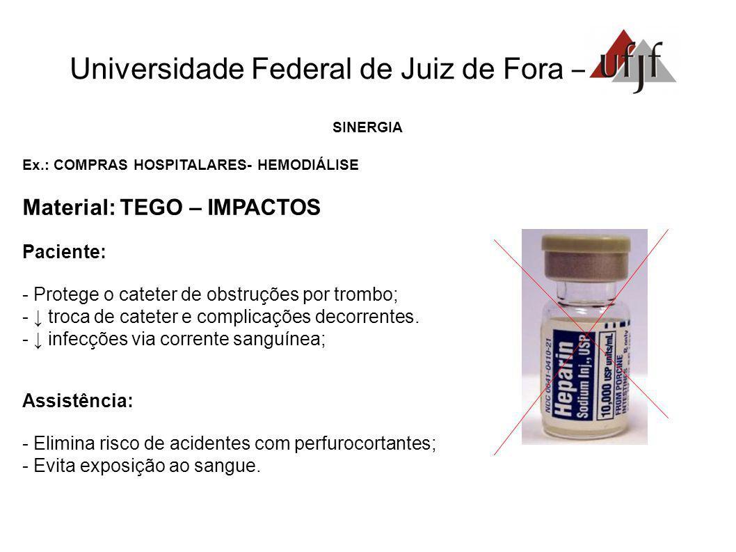 Universidade Federal de Juiz de Fora – SINERGIA Ex.: COMPRAS HOSPITALARES- HEMODIÁLISE Material: TEGO – IMPACTOS Paciente: - Protege o cateter de obst