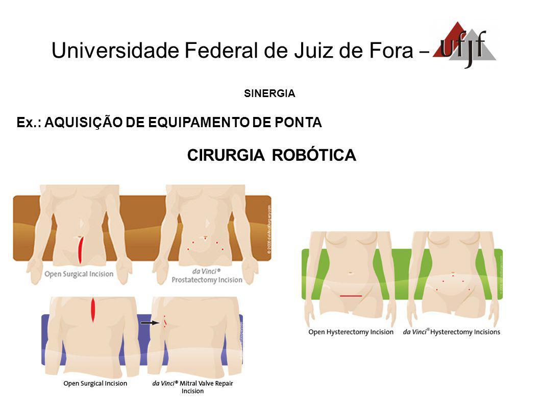 Universidade Federal de Juiz de Fora – SINERGIA Ex.: AQUISIÇÃO DE EQUIPAMENTO DE PONTA CIRURGIA ROBÓTICA