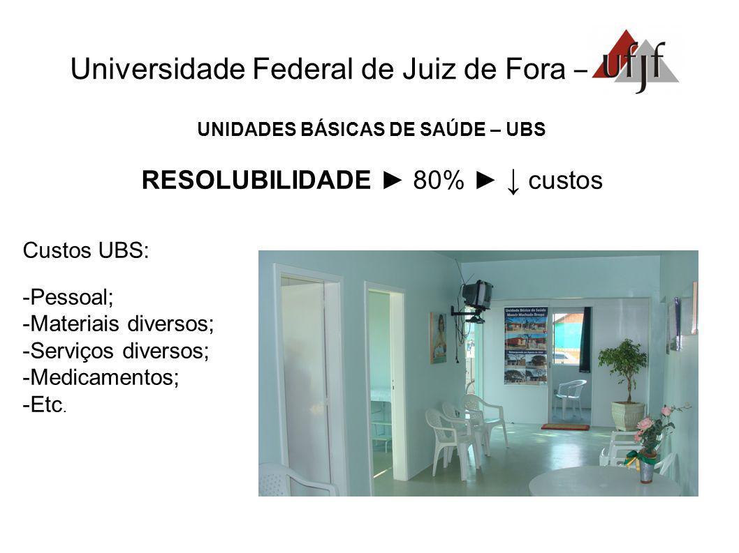 Universidade Federal de Juiz de Fora – UNIDADES BÁSICAS DE SAÚDE – UBS RESOLUBILIDADE 80% custos Custos UBS: Pessoal; Materiais diversos; Serviços diversos; Medicamentos; Etc.