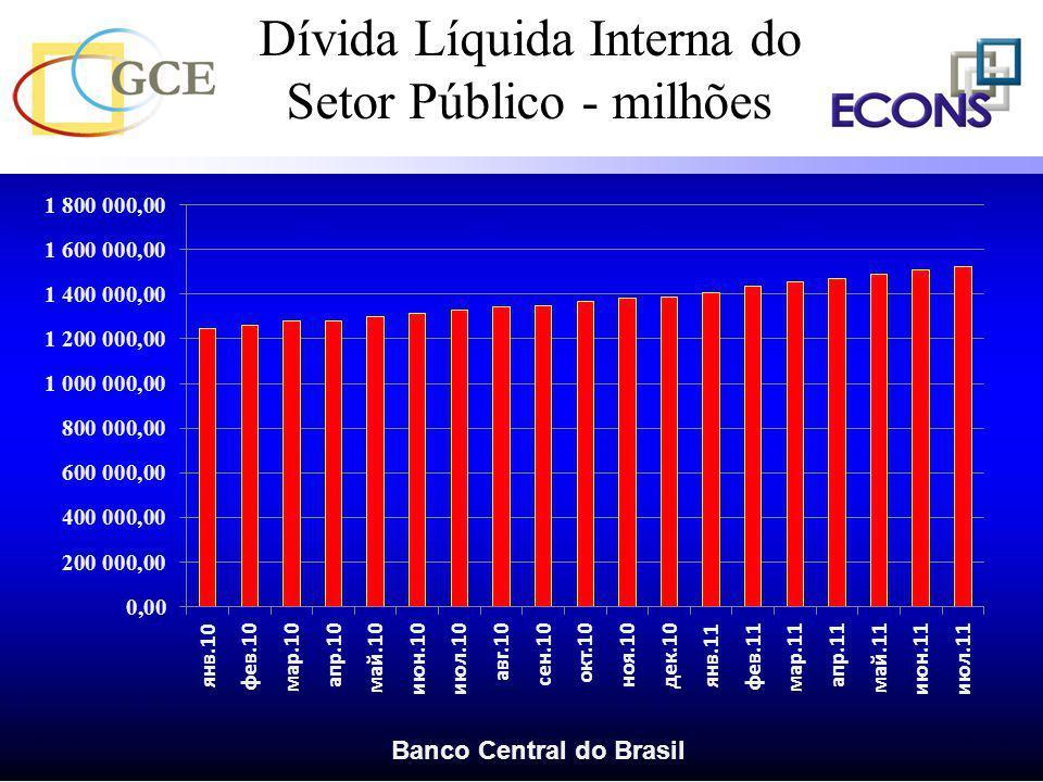 Dívida Líquida Interna do Setor Público - milhões Banco Central do Brasil