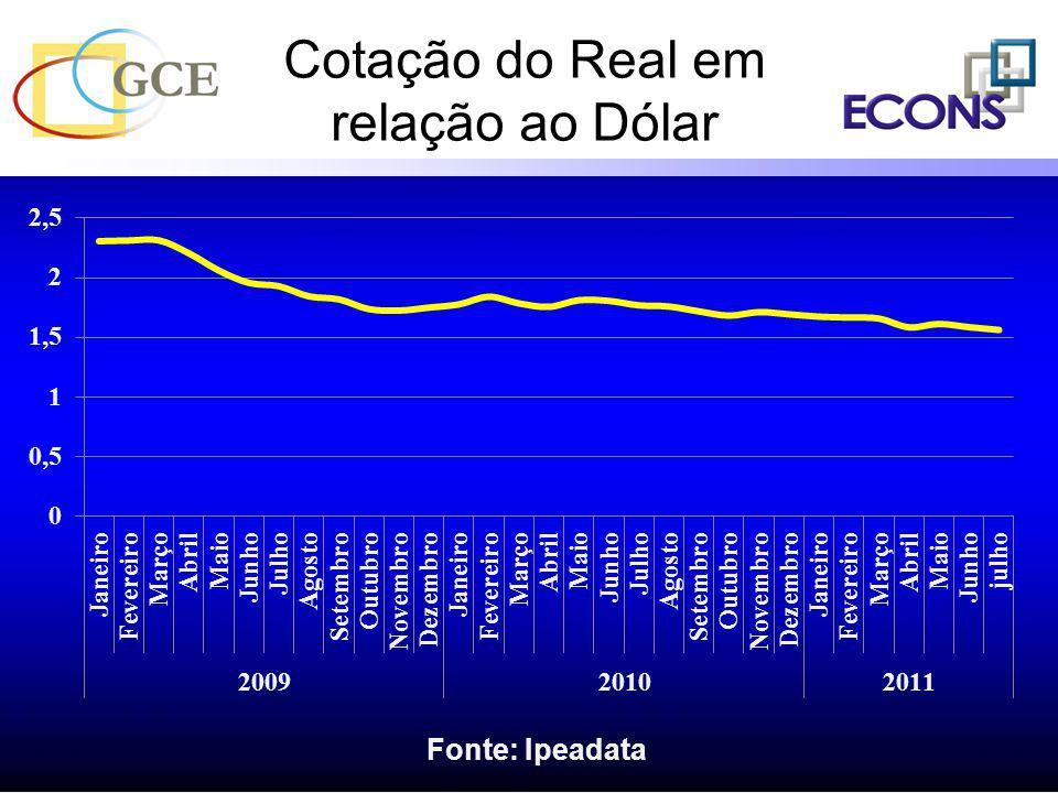 Dívida Líquida Total do Setor Público Banco Central do Brasil