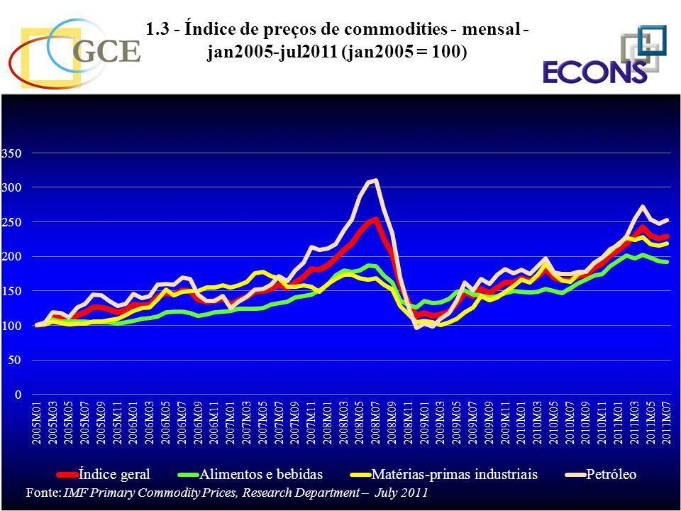 1.3 - Índice de preços de commodities - mensal - jan2005-jul2011 (jan2005 = 100) Taxa (%) de crescimento do PIB *Estimativa % %