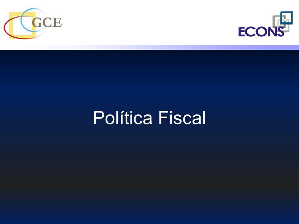Déficit em Transações Correntes ( Valor percentual do PIB) Fonte: BCB Boletim/BP