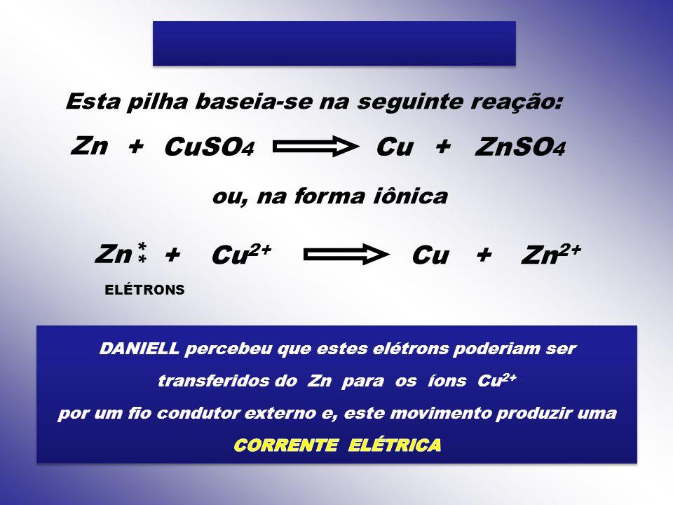 Estes objetos foram recobertos com um metal através de um processo químico chamado de ELETRÓLISE Estes objetos foram recobertos com um metal através de um processo químico chamado de ELETRÓLISE Pode-se dizer que ELETRÓLISE é o fenômeno de decomposição de uma substância pela ação de uma CORRENTE ELÉTRICA Pode-se dizer que ELETRÓLISE é o fenômeno de decomposição de uma substância pela ação de uma CORRENTE ELÉTRICA A eletrólise ocorre com soluções onde existam íons ou com substâncias iônicas fundidas A eletrólise ocorre com soluções onde existam íons ou com substâncias iônicas fundidas