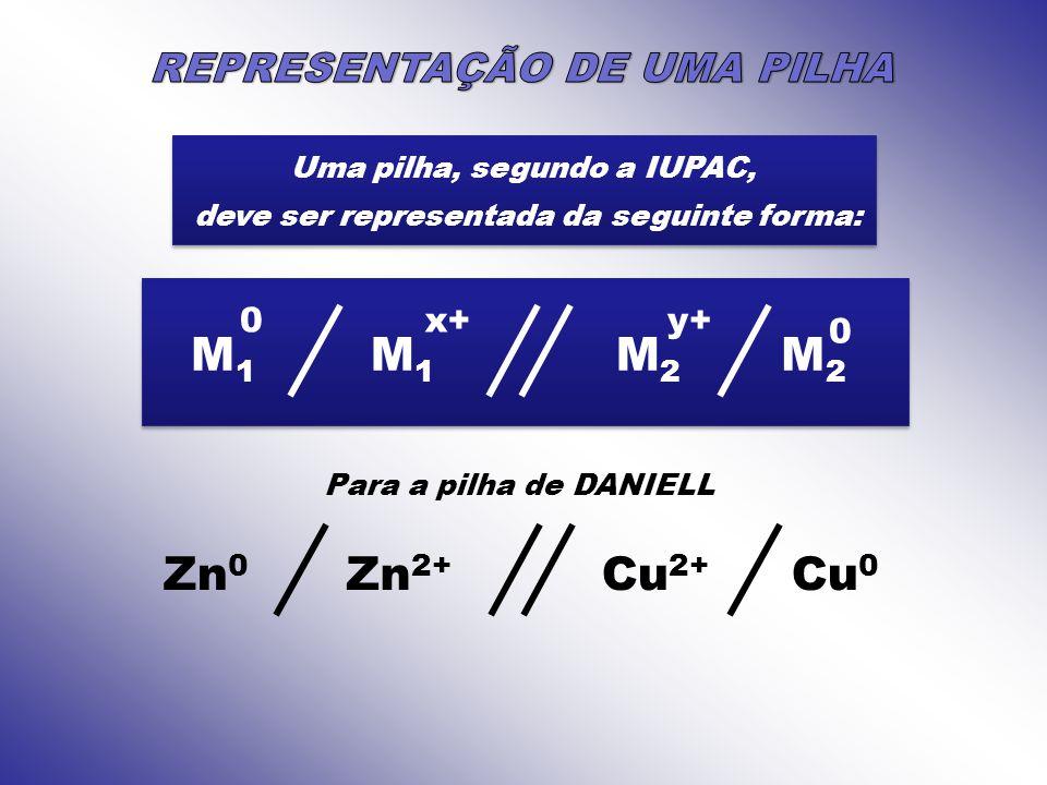 Uma pilha, segundo a IUPAC, deve ser representada da seguinte forma: Uma pilha, segundo a IUPAC, deve ser representada da seguinte forma: Para a pilha