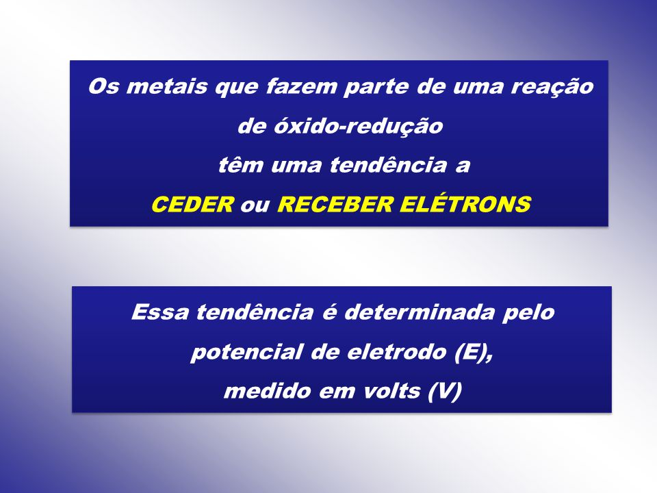 Os metais que fazem parte de uma reação de óxido-redução têm uma tendência a CEDER ou RECEBER ELÉTRONS Os metais que fazem parte de uma reação de óxid