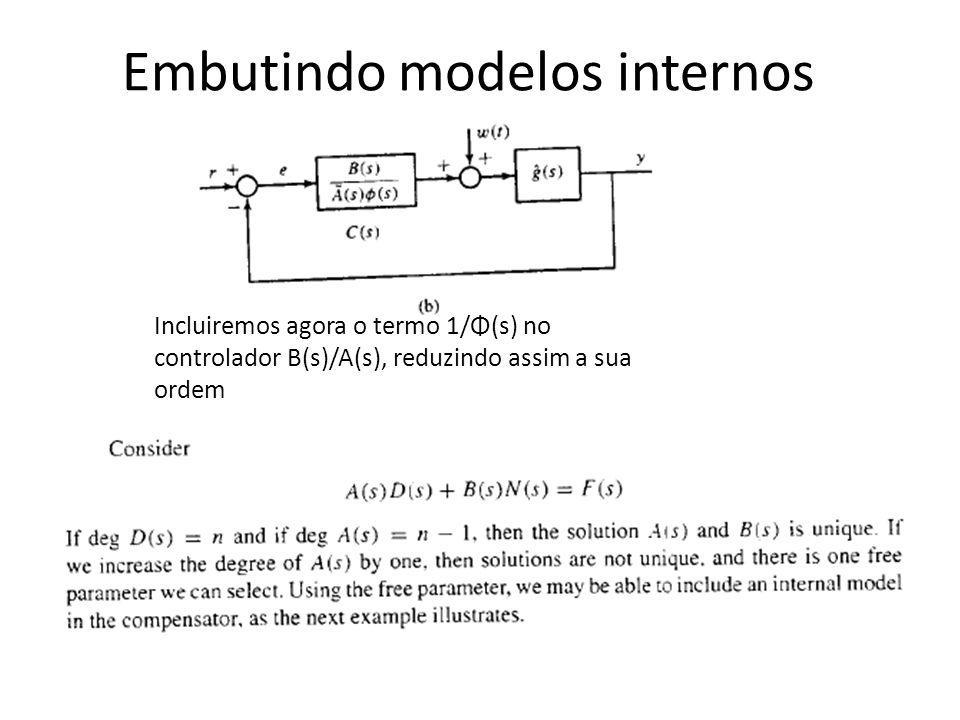 Embutindo modelos internos Incluiremos agora o termo 1/Φ(s) no controlador B(s)/A(s), reduzindo assim a sua ordem