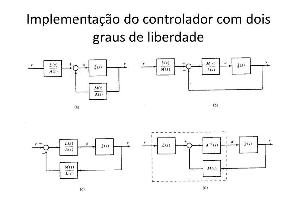 Implementação do controlador com dois graus de liberdade