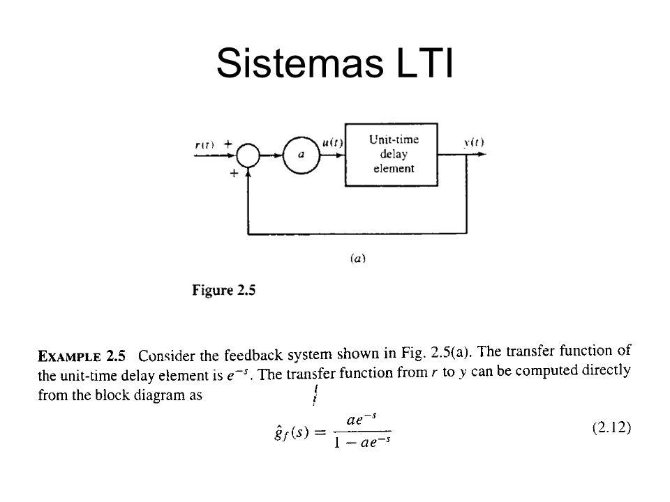 Sistemas LTI