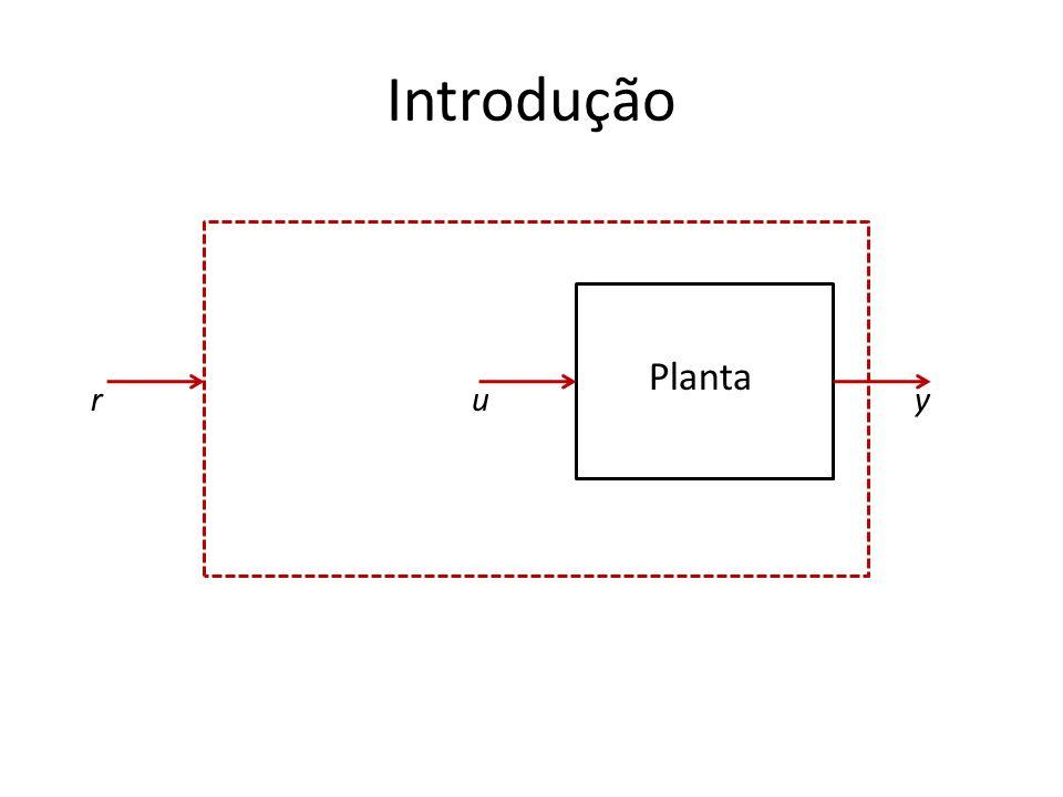Introdução Planta yur