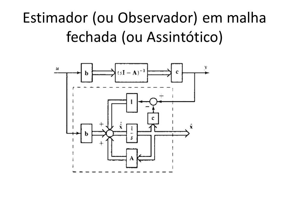Estimador (ou Observador) em malha fechada (ou Assintótico)