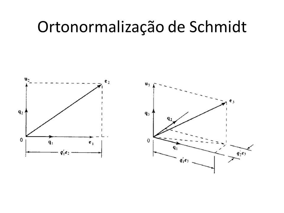 Ortonormalização de Schmidt