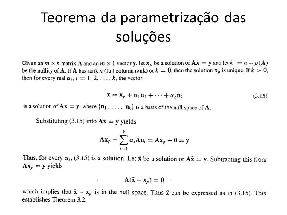 Teorema da parametrização das soluções