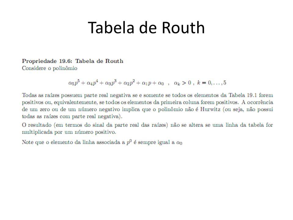 Tabela de Routh
