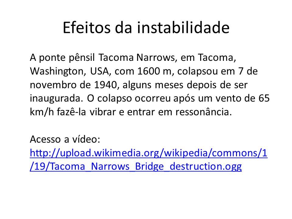 Efeitos da instabilidade A ponte pênsil Tacoma Narrows, em Tacoma, Washington, USA, com 1600 m, colapsou em 7 de novembro de 1940, alguns meses depois