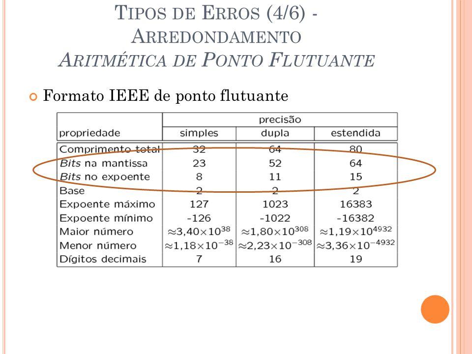 T IPOS DE E RROS (4/6) - A RREDONDAMENTO A RITMÉTICA DE P ONTO F LUTUANTE Formato IEEE de ponto flutuante