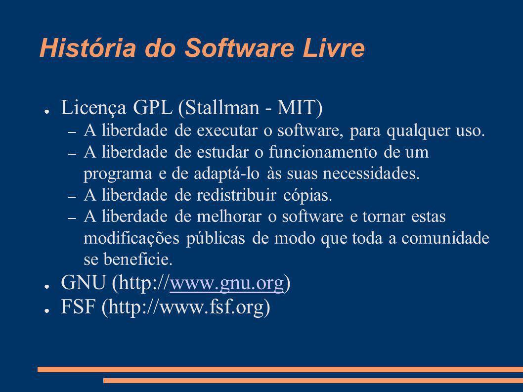 História do Software Livre Licença GPL (Stallman - MIT) – A liberdade de executar o software, para qualquer uso. – A liberdade de estudar o funcioname