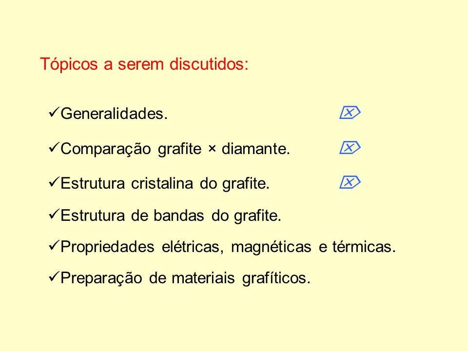Tópicos a serem discutidos: Generalidades. Comparação grafite × diamante. Estrutura cristalina do grafite. Estrutura de bandas do grafite. Propriedade